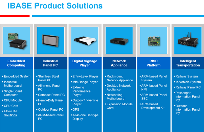 iBase Product Solutions