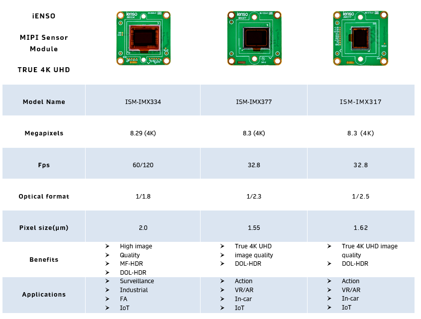iENSO-4k-line-of-sensor-module-comparison-table