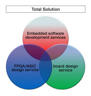services total solution with border.png